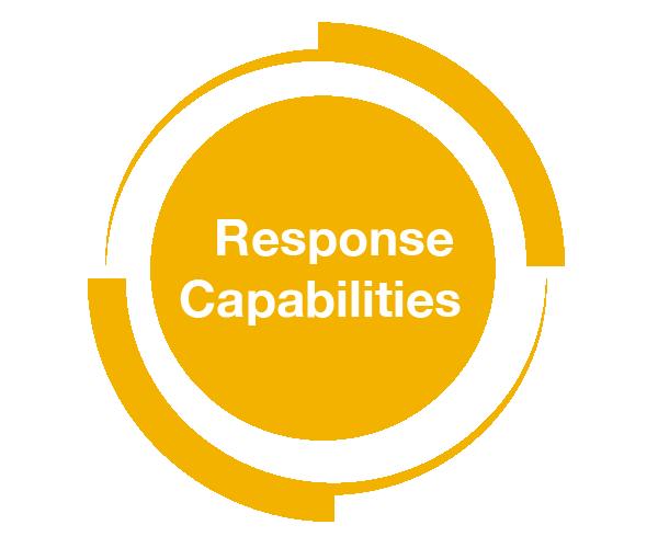 Response Capabilities