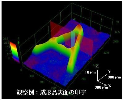 レーザー顕微鏡観察事例