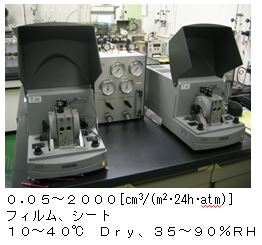 酸素ガス透過試験
